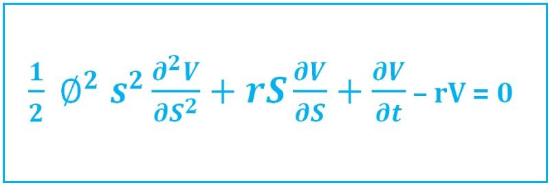 A fórmula Midas